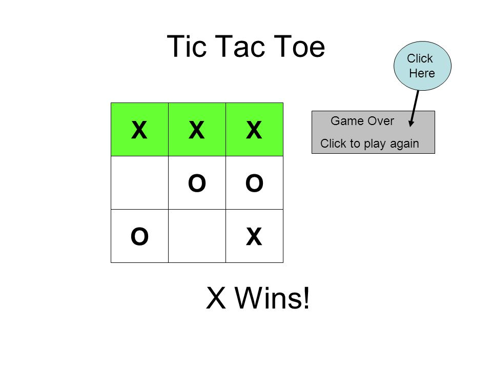 Tic Tac Toe X Game Over Click to play again Click Here XX OO OX X Wins!