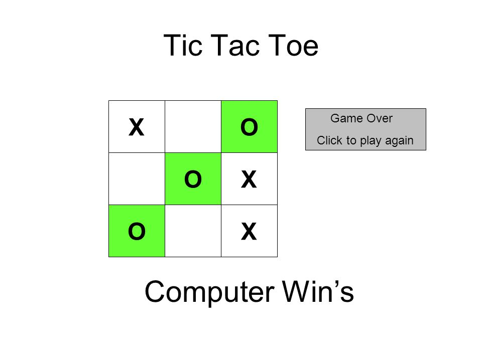 Tic Tac Toe X Game Over Click to play again O XO OX Computer Win's