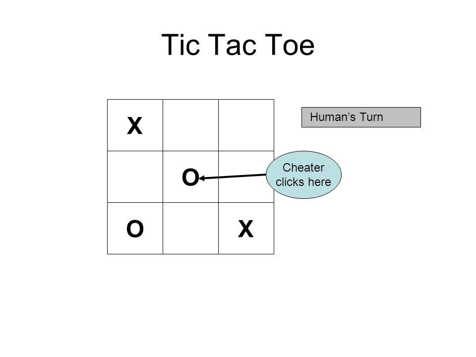 Tic Tac Toe X Human's Turn O OX Cheater clicks here