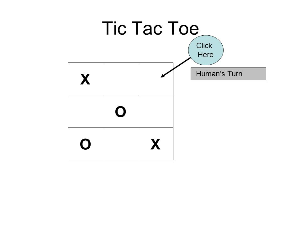 Tic Tac Toe X Human's Turn Click Here O OX