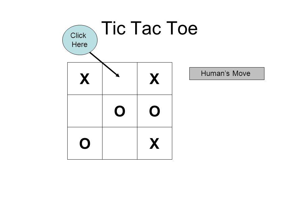 Tic Tac Toe X Human's Move Click Here X OO OX