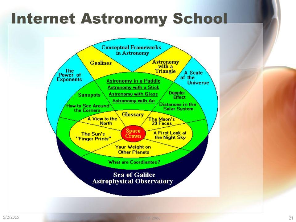 5/2/2015 COSPAR-200621 Internet Astronomy School
