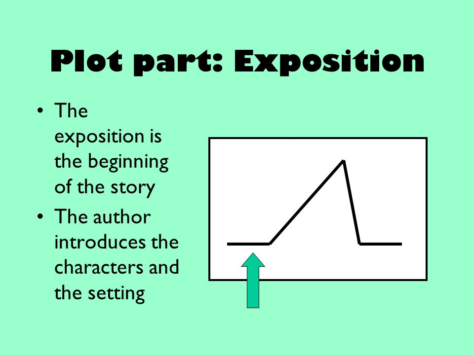 Plot part: Exposition The exposition is the beginning of the story The author introduces the characters and the setting