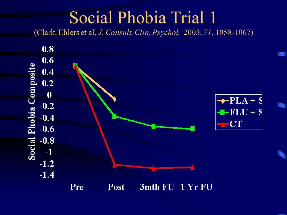 Social Phobia Trial 1 (Clark, Ehlers et al, J. Consult. Clin. Psychol. 2003, 71, 1058-1067)