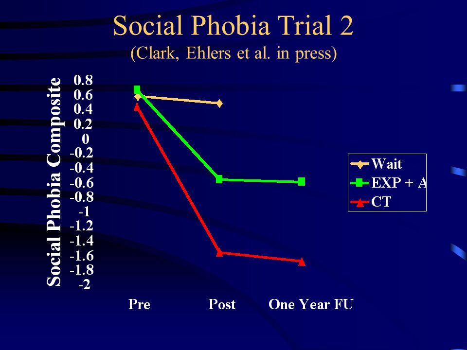Social Phobia Trial 2 (Clark, Ehlers et al. in press)