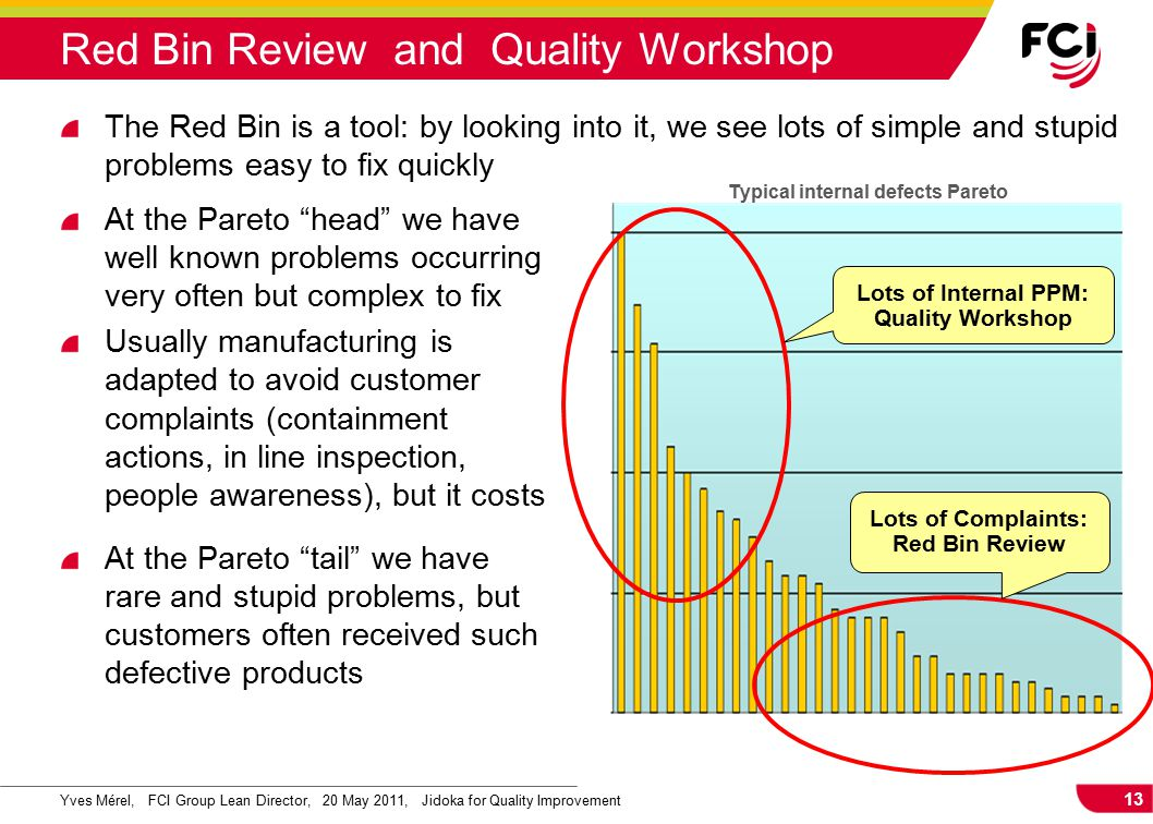 13 Yves Mérel, FCI Group Lean Director, 20 May 2011, Jidoka for Quality Improvement The Red Bin is a tool: by looking into it, we see lots of simple a