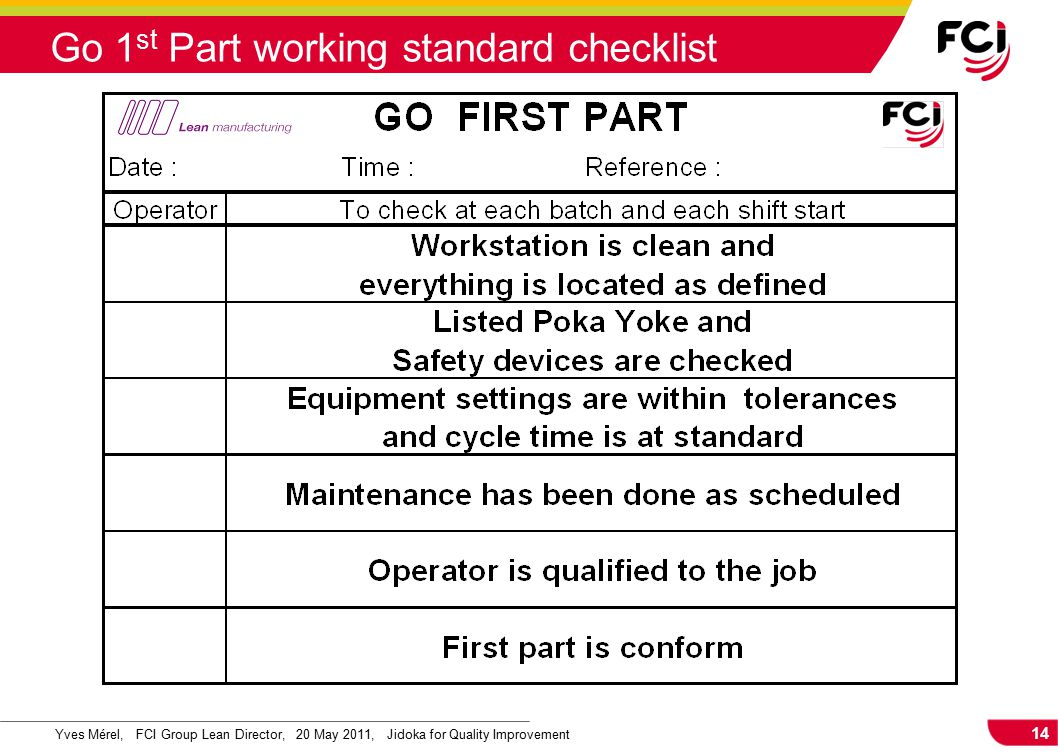 14 Yves Mérel, FCI Group Lean Director, 20 May 2011, Jidoka for Quality Improvement Go 1 st Part working standard checklist