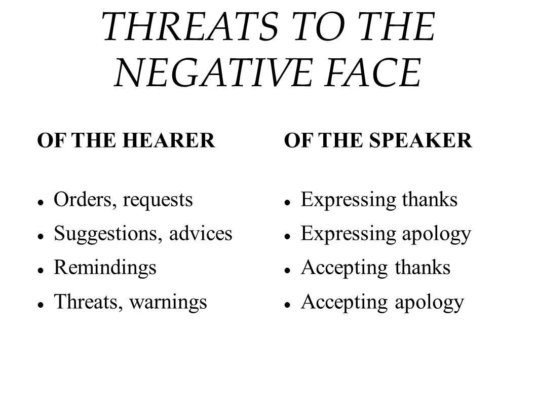 THREATS TO THE NEGATIVE FACE OF THE HEARER Orders, requests Suggestions, advices Remindings Threats, warnings OF THE SPEAKER Expressing thanks Express