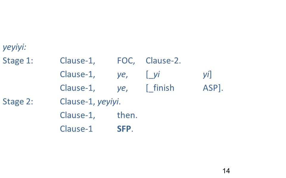 yeyiyi: Stage 1:Clause-1,FOC,Clause-2. Clause-1,ye,[_yiyi] Clause-1,ye,[_finishASP]. Stage 2:Clause-1, yeyiyi. Clause-1,then. Clause-1SFP. 14