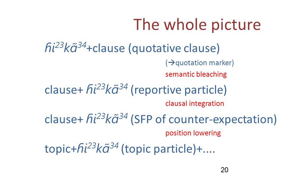 The whole picture ɦi 23 kɑ̃ 34 +clause (quotative clause) (  quotation marker) semantic bleaching clause+ ɦi 23 kɑ̃ 34 (reportive particle) clausal integration clause+ ɦi 23 kɑ̃ 34 (SFP of counter-expectation) position lowering topic+ ɦi 23 kɑ̃ 34 (topic particle)+....
