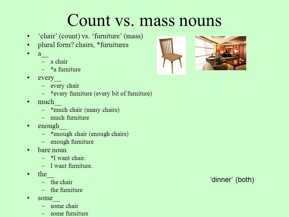 Count vs. mass nouns 'chair' (count) vs. 'furniture' (mass) plural form.