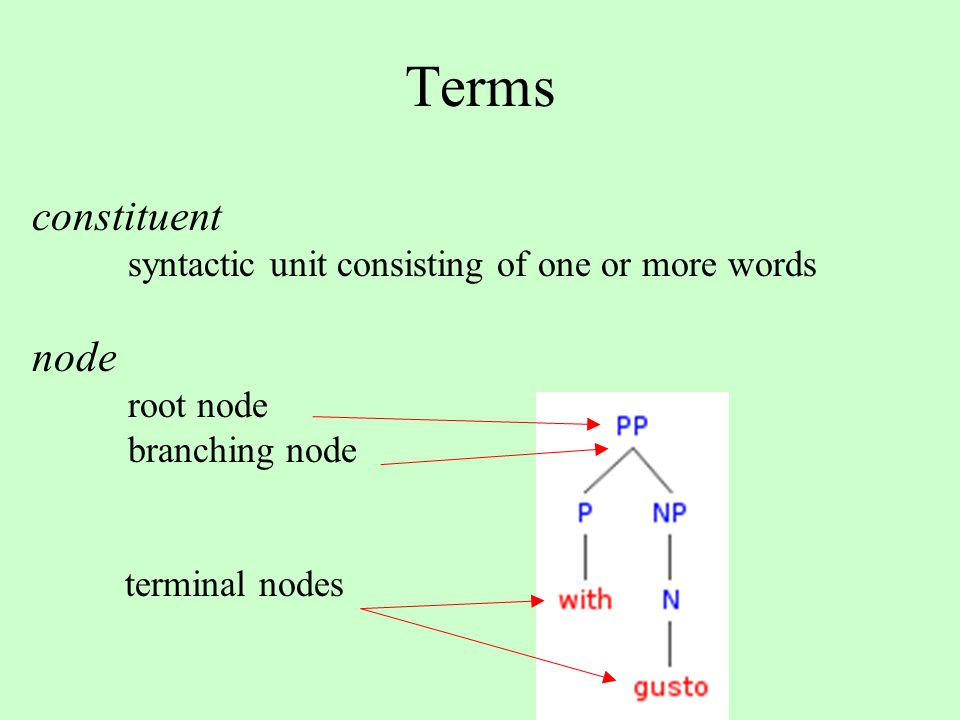 Terms constituent syntactic unit consisting of one or more words node root node branching node terminal nodes