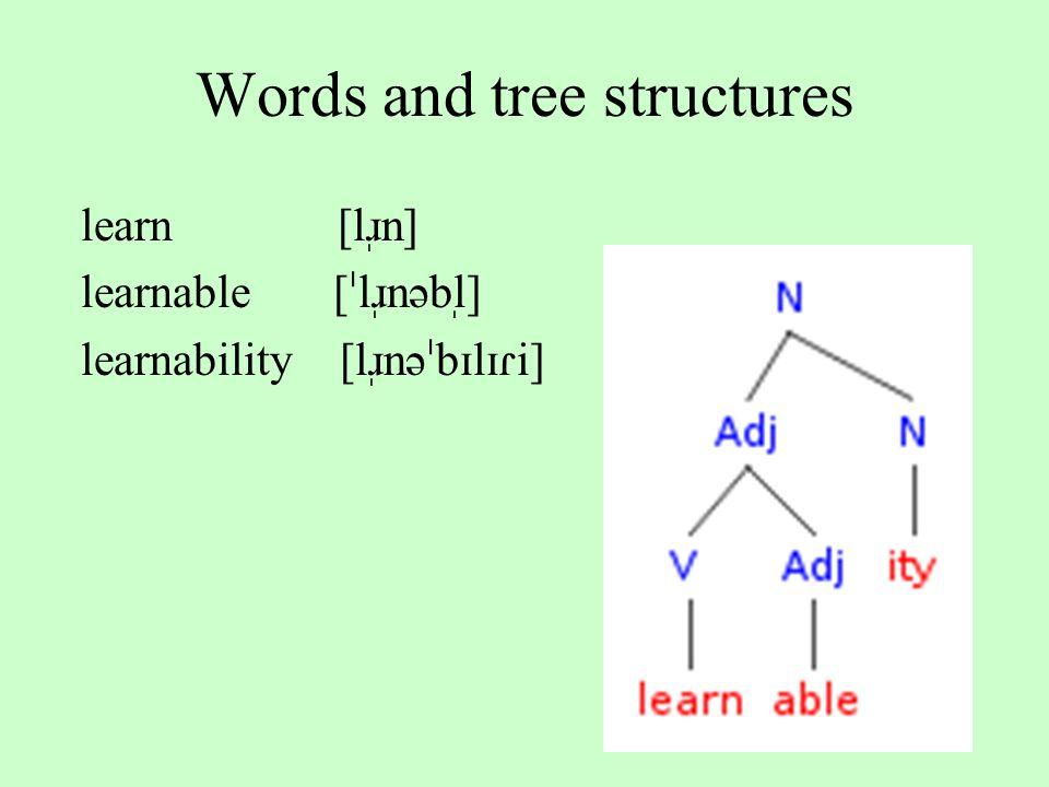 Words and tree structures learn [l ɹ̩n ] learnable [ ˈ l ɹ̩nəbl̩ ] learnability [l ɹ̩nəˈbɪlɪɾ i]