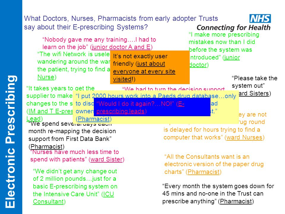 What Doctors, Nurses, Pharmacists from early adopter Trusts say about their E-prescribing Systems.