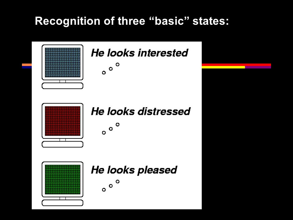 Recognition of three basic states: