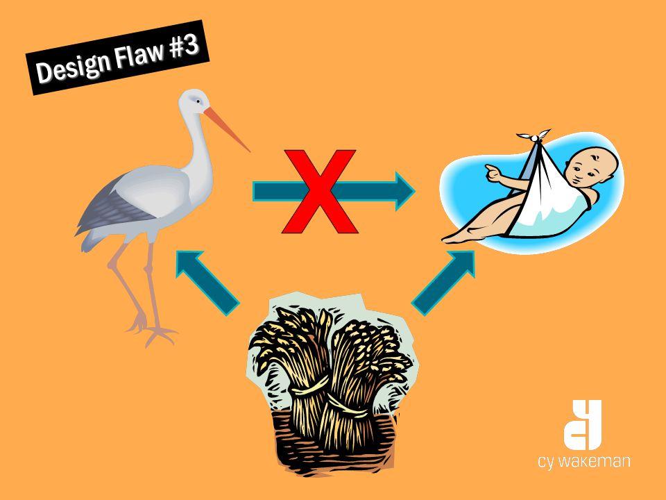 Design Flaw #3