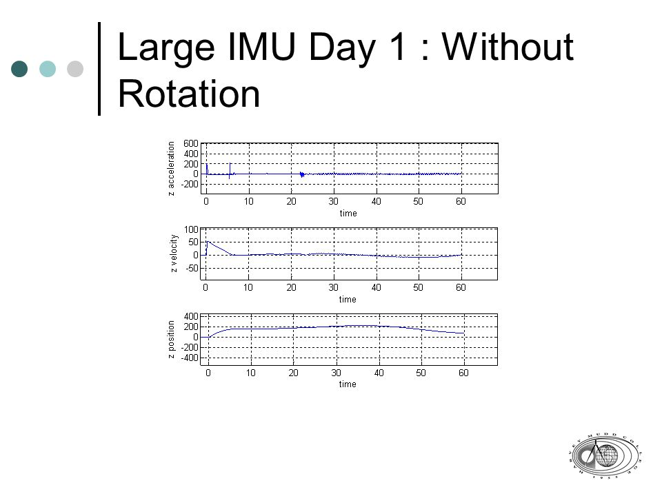 Large IMU Day 1 : Without Rotation