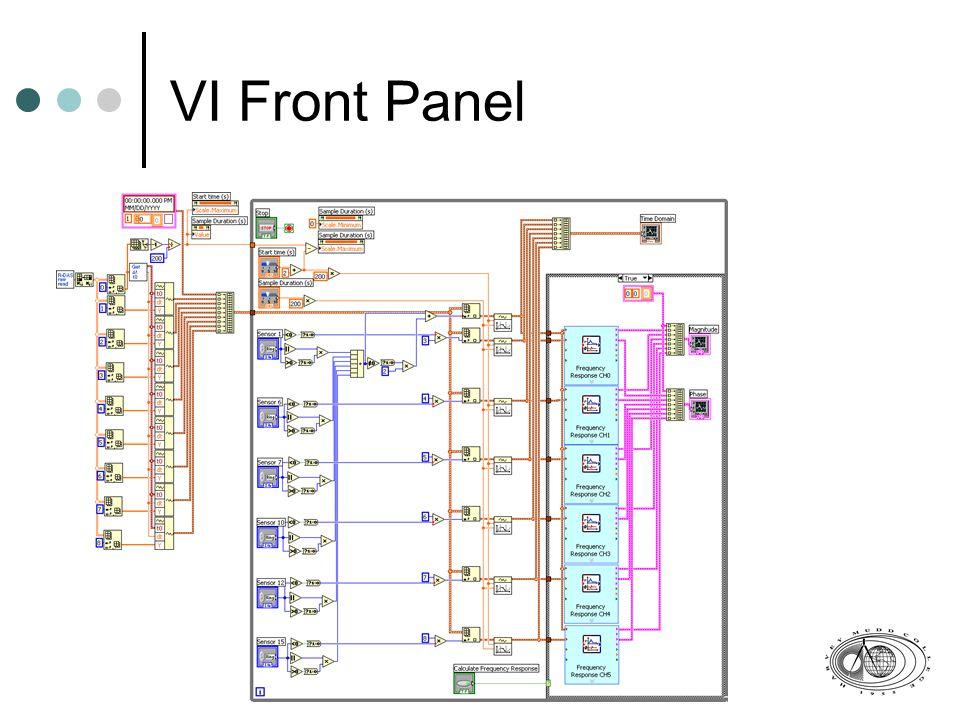 VI Front Panel