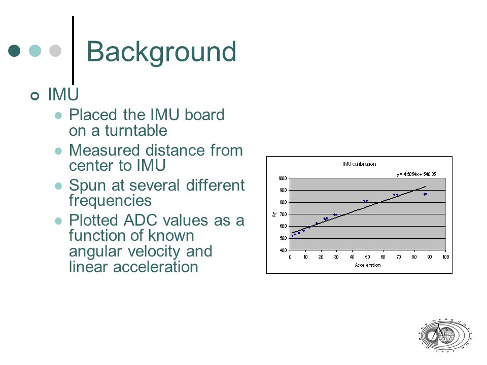 Background IMU Placed the IMU board on a turntable Measured distance from center to IMU Spun at several different frequencies Plotted ADC values as a function of known angular velocity and linear acceleration