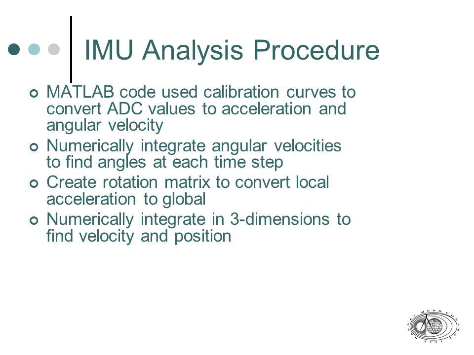 Large IMU Analysis