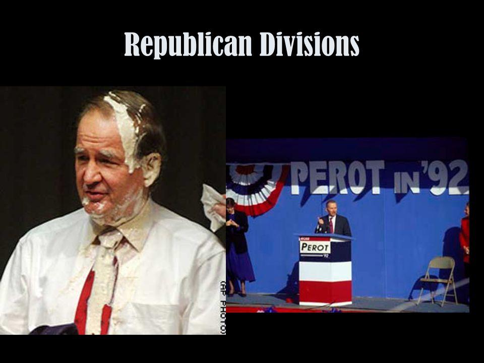 Republican Divisions