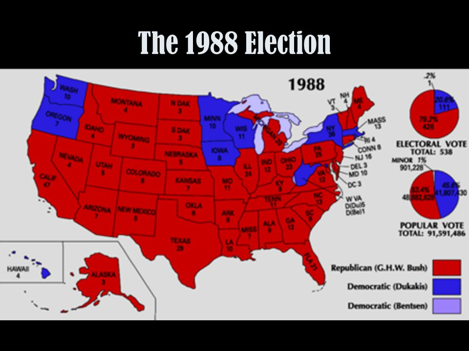 The 1988 Election