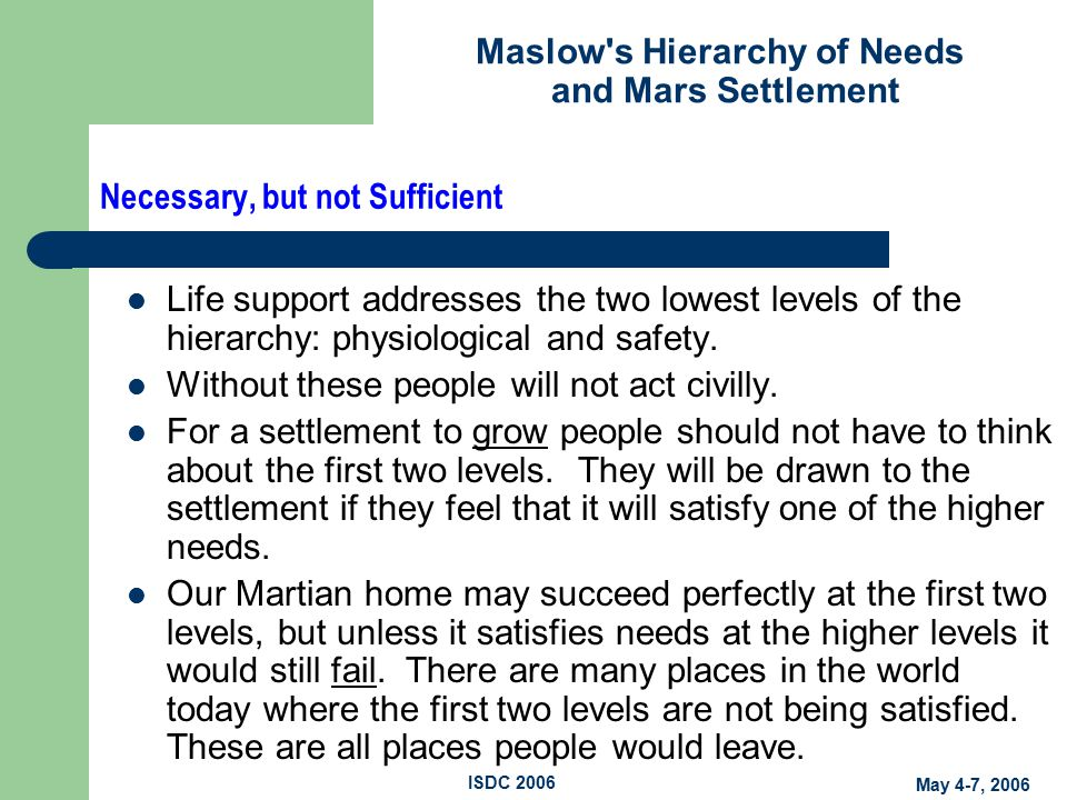 Maslow s Hierarchy of Needs and Mars Settlement May 4-7, 2006 ISDC 2006 Necessary, but not Sufficient Life support addresses the two lowest levels of the hierarchy: physiological and safety.