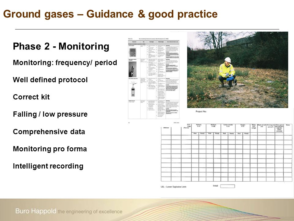 Phase 2 - Monitoring Monitoring: frequency/ period Well defined protocol Correct kit Falling / low pressure Comprehensive data Monitoring pro forma In