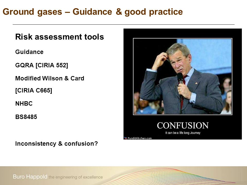 Ground gases – Guidance & good practice Risk assessment tools Guidance GQRA [CIRIA 552] Modified Wilson & Card [CIRIA C665] NHBC BS8485 Inconsistency