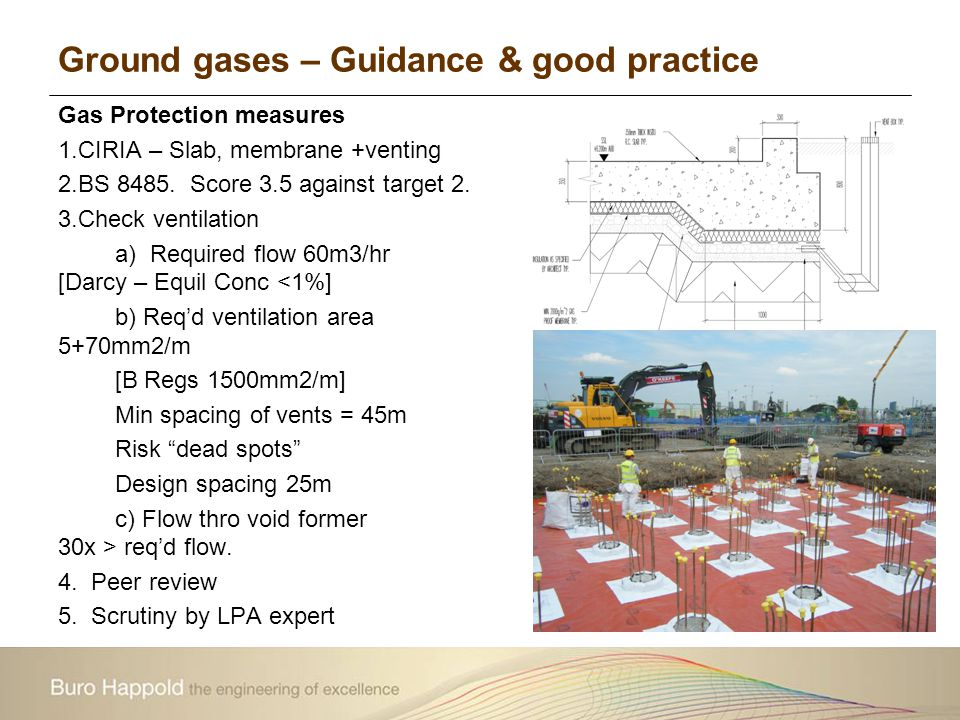 Ground gases – Guidance & good practice Gas Protection measures 1.CIRIA – Slab, membrane +venting 2.BS 8485. Score 3.5 against target 2. 3.Check venti