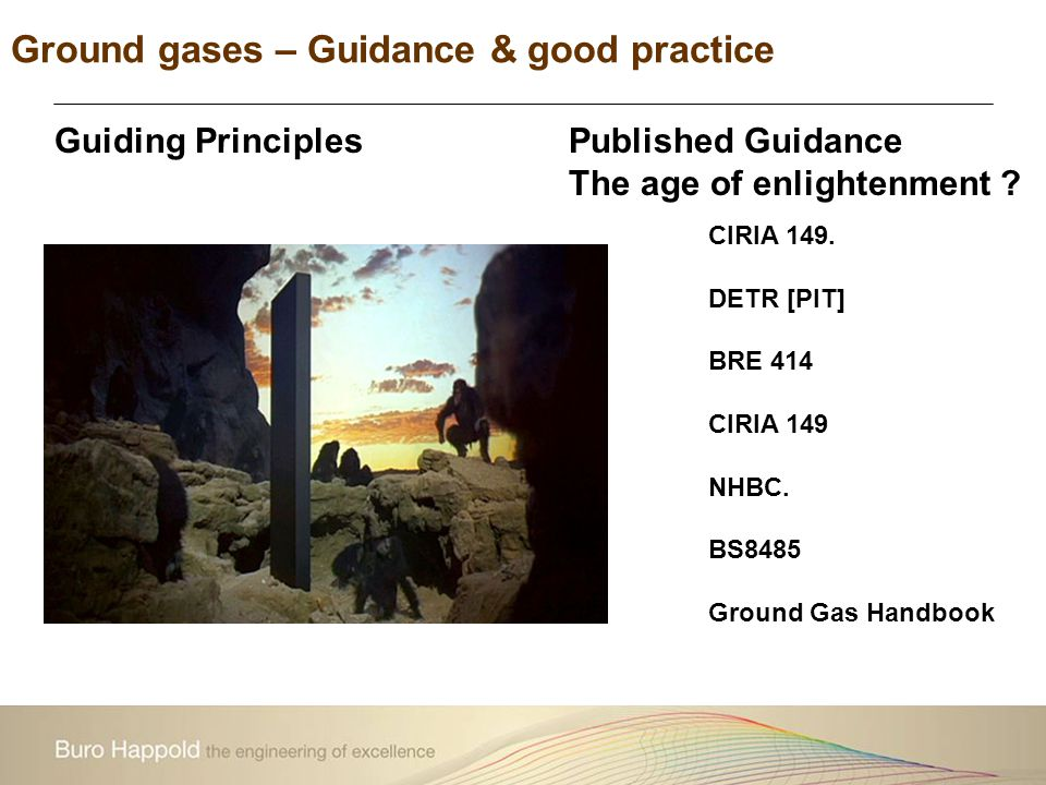 Good practice in ground gas risk assessment 2. Guidance - Investigation & monitoring