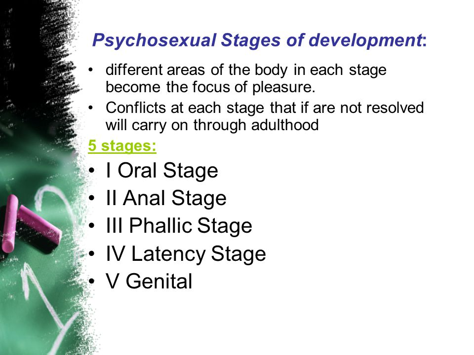 Psychosexual Stages of development: different areas of the body in each stage become the focus of pleasure. Conflicts at each stage that if are not re