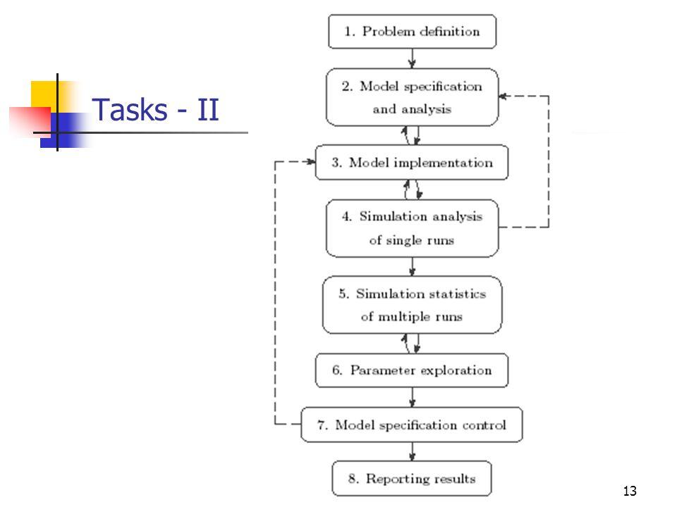 13 Tasks - II