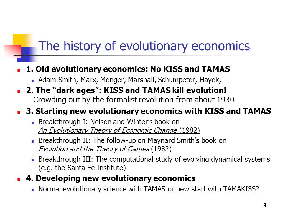 3 The history of evolutionary economics 1.