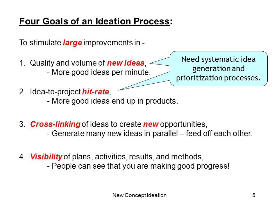 New Concept Ideation5 Four Goals of an Ideation Process: To stimulate large improvements in - 1. Quality and volume of new ideas, - More good ideas pe