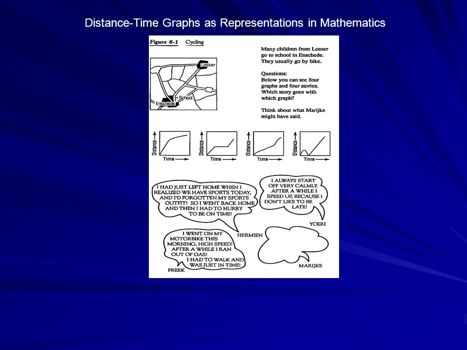 Distance-Time Graphs as Representations in Mathematics