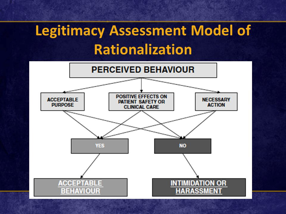Legitimacy Assessment Model of Rationalization