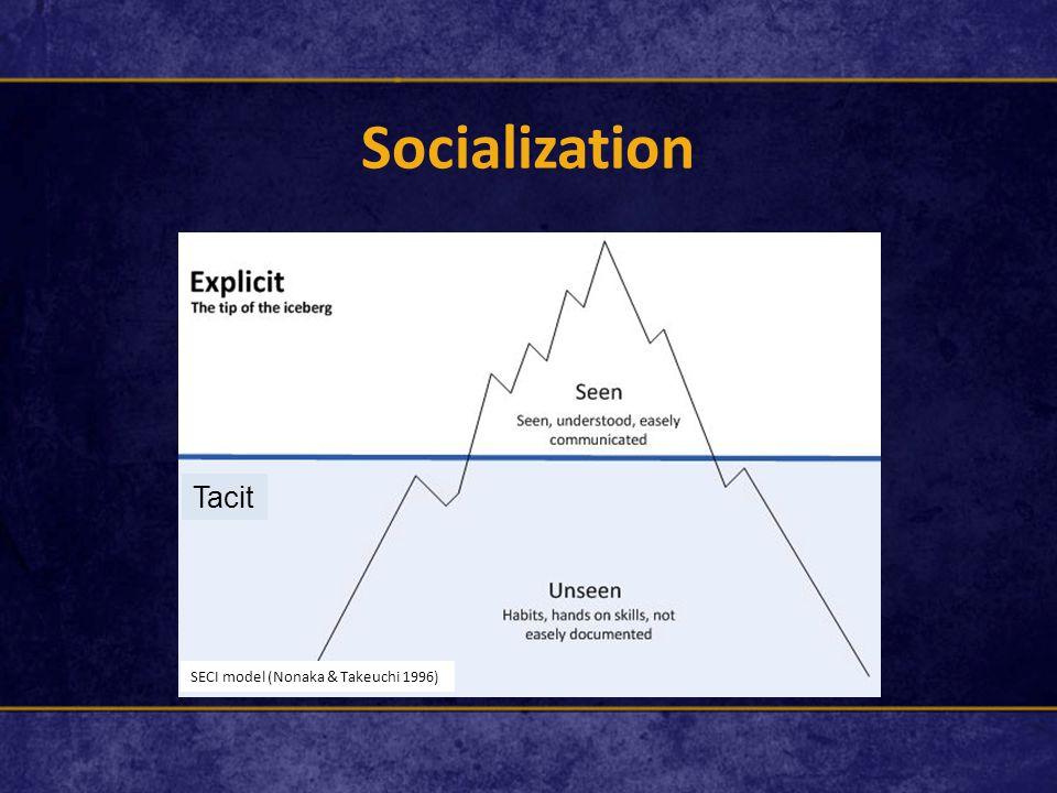 Socialization SECI model (Nonaka & Takeuchi 1996) Tacit