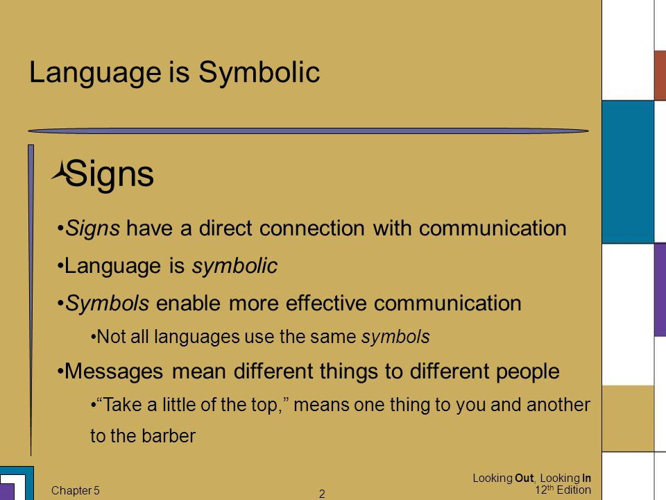 Looking Out, Looking In 12 th Edition Chapter 5 2 Language is Symbolic  Signs Signs have a direct connection with communication Language is symbolic