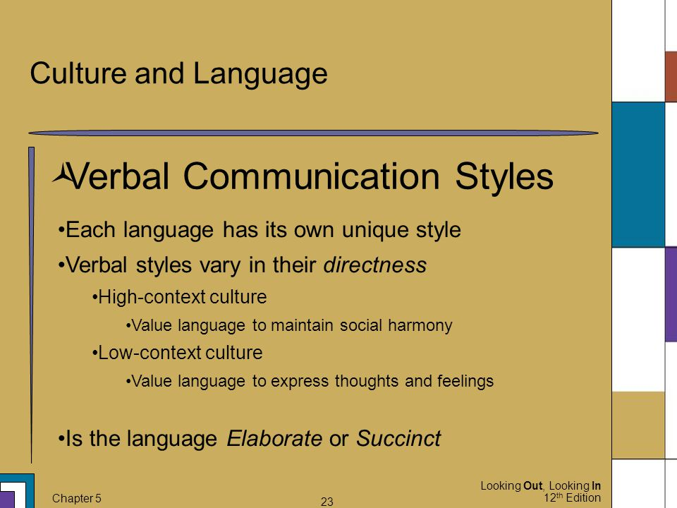 Looking Out, Looking In 12 th Edition Chapter 5 23 Culture and Language  Verbal Communication Styles Each language has its own unique style Verbal st