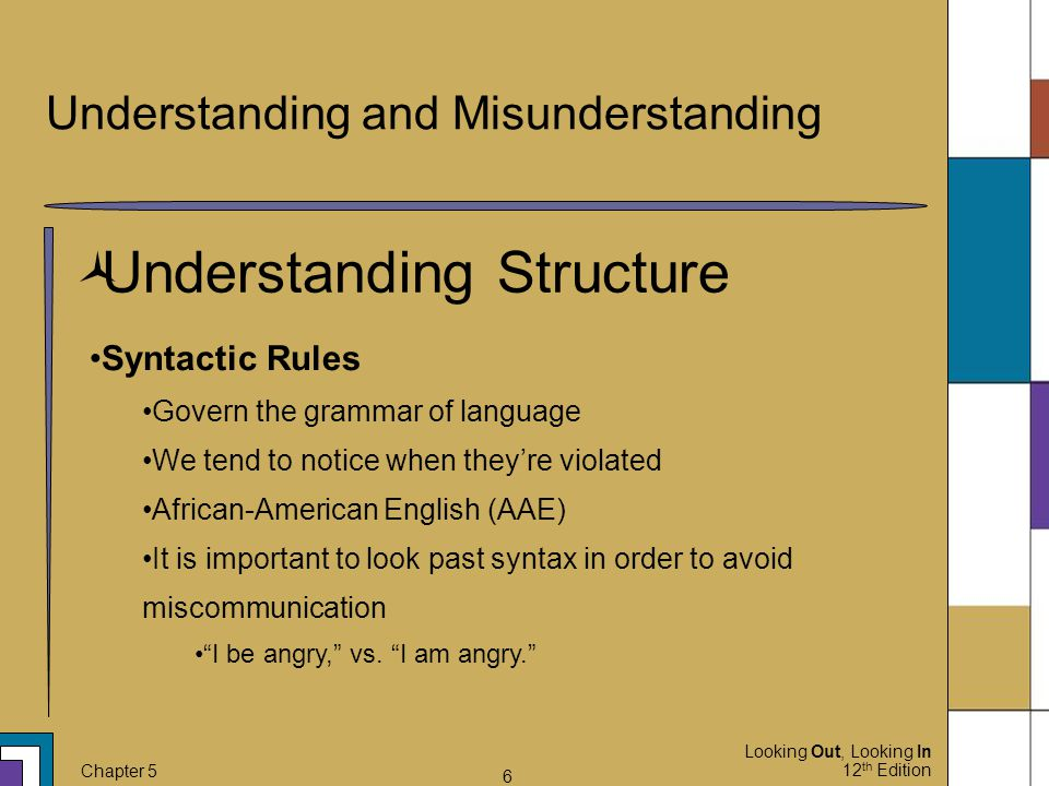 Looking Out, Looking In 12 th Edition Chapter 5 6 Understanding and Misunderstanding  Understanding Structure Syntactic Rules Govern the grammar of l