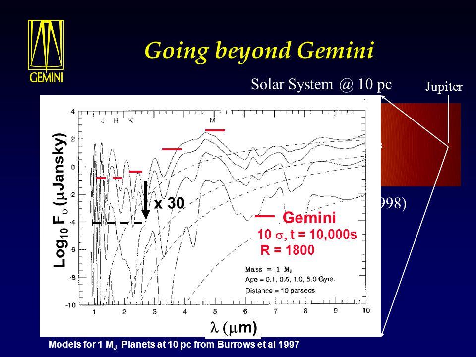 Going beyond Gemini Jupiter Solar System @ 10 pc 500 mas Gilmozzi et al (1998) Log 10 F  (  Jansky)  m) 10  t = 10,000s R = 1800 Gemini x 30 Models for 1 M J Planets at 10 pc from Burrows et al 1997