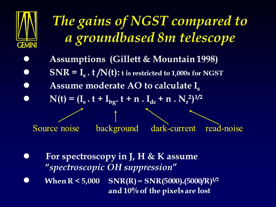 The gains of NGST compared to a groundbased 8m telescope Assumptions (Gillett & Mountain 1998) SNR = I s. t /N(t): t is restricted to 1,000s for NGST