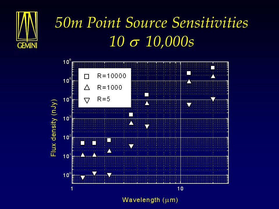 50m Point Source Sensitivities 10  10,000s