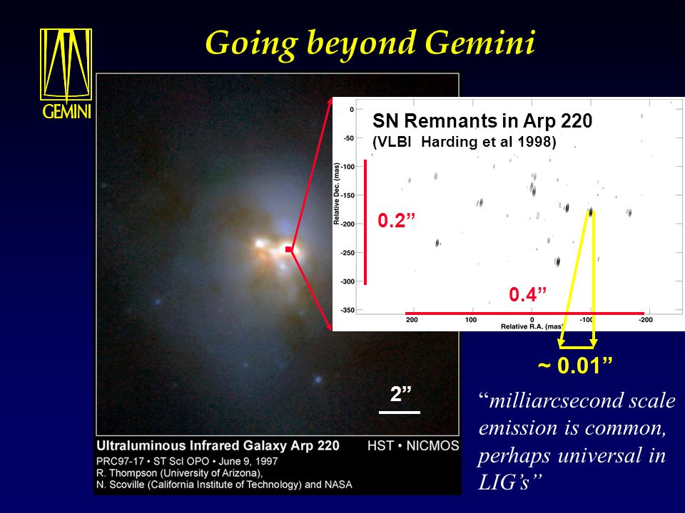 2 SN Remnants in Arp 220 (VLBI Harding et al 1998) ~ 0.01 Going beyond Gemini 0.4 0.2 milliarcsecond scale emission is common, perhaps universal in LIG's