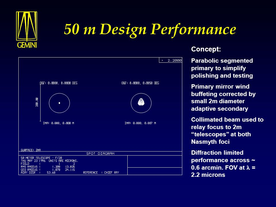 50 m Design Performance Concept: Parabolic segmented primary to simplify polishing and testing Primary mirror wind buffeting corrected by small 2m dia
