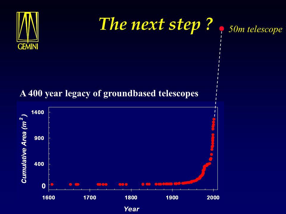 The next step ? 50m telescope 0 A 400 year legacy of groundbased telescopes