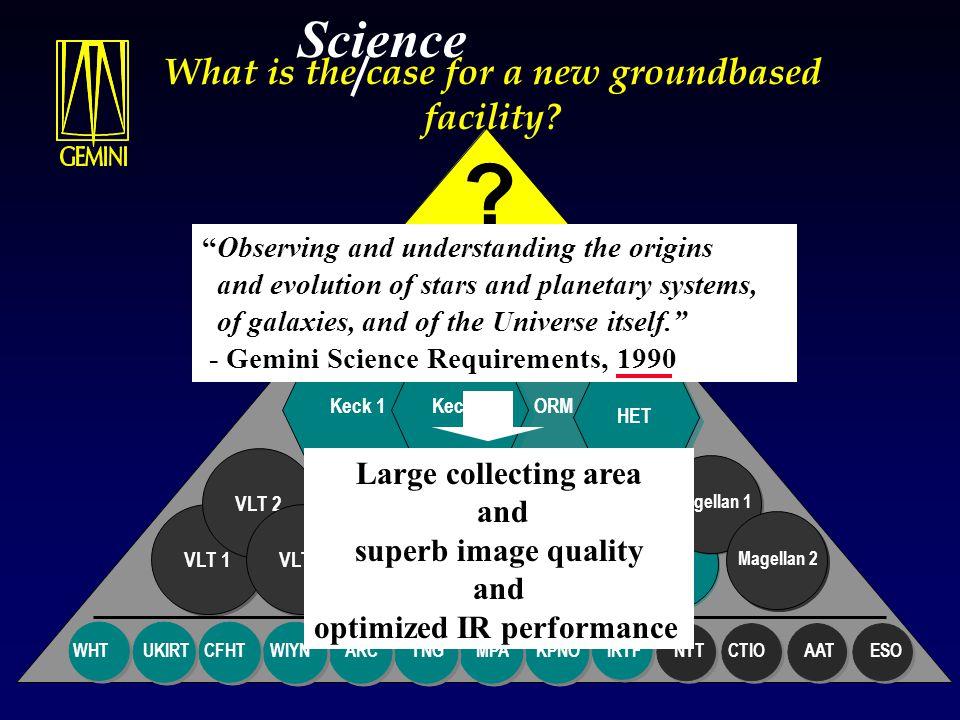 What is the case for a new groundbased facility? ORM LBT 2 MMT Subaru Gemini S Palomar WHTUKIRTCFHTWIYNARCTNGMPAKPNONTTCTIOAATESOIRTF VLT 1 VLT 2 VLT