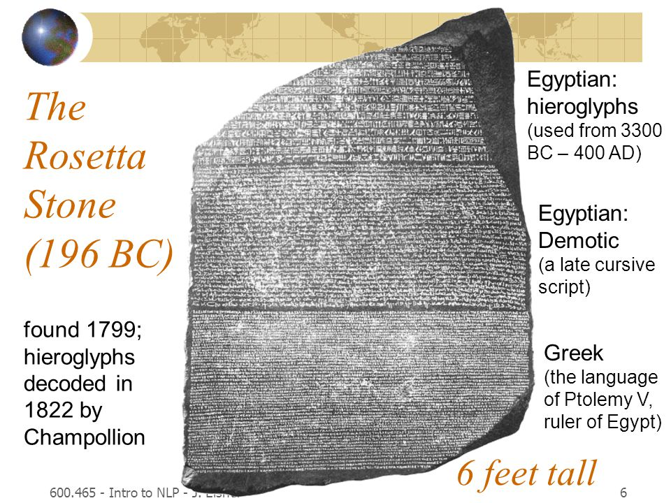 600.465 - Intro to NLP - J. Eisner6 The Rosetta Stone (196 BC) Egyptian: hieroglyphs (used from 3300 BC – 400 AD) Egyptian: Demotic (a late cursive sc