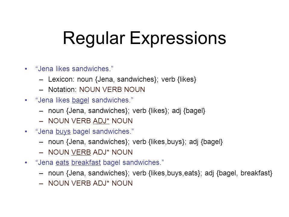 Regular Expressions Jena likes sandwiches. –Lexicon: noun {Jena, sandwiches}; verb {likes} –Notation: NOUN VERB NOUN Jena likes bagel sandwiches. –noun {Jena, sandwiches}; verb {likes}; adj {bagel} –NOUN VERB ADJ* NOUN Jena buys bagel sandwiches. –noun {Jena, sandwiches}; verb {likes,buys}; adj {bagel} –NOUN VERB ADJ* NOUN Jena eats breakfast bagel sandwiches. –noun {Jena, sandwiches}; verb {likes,buys,eats}; adj {bagel, breakfast} –NOUN VERB ADJ* NOUN
